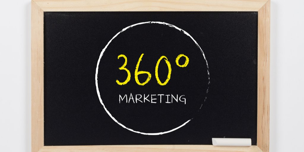 Chalkboard displaying simple example of 360-degree marketing campaign.