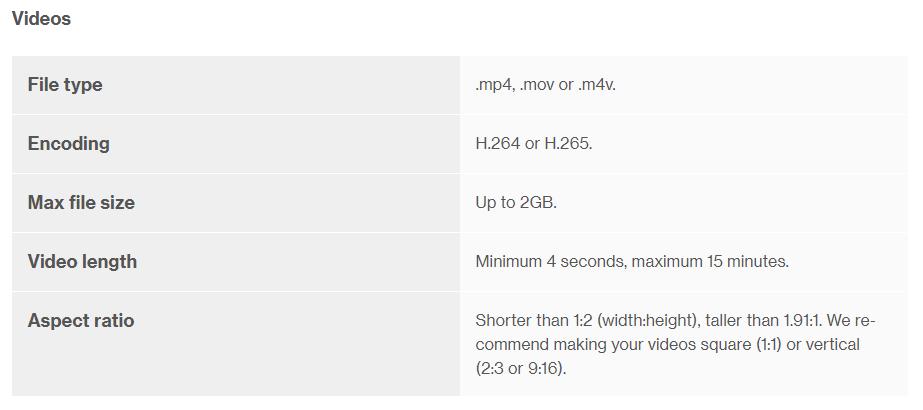 Table outlining standard video specs on Pinterest.